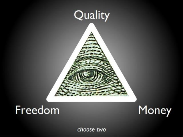 quality,freedom,money
