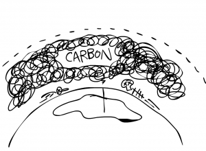 Figure 3: Carbon in the atmosphere good for some bacteria, bad for us.