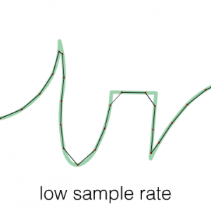 "3. Above is a lower sample rate, with ""stitches"" in black. There are fewer points and they are spaced further apart.  The machine always, always, automatically RESAMPLES DST files, which inevitably degrades line quality. Here's a resample at the same sample rate (frequency/spacing of points):"