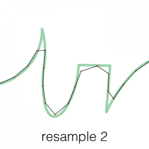 5. Same sample rate, worse fidelity because of resampling.